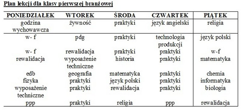 plan-lekcji-I-BR