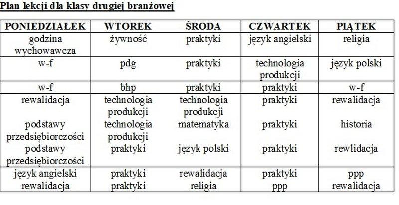 plan-lekcji-II-BR-K.B.